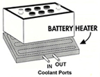 Battery Heaters